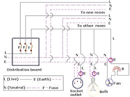 simple home wiring simple image wiring diagram