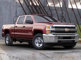 2017 Best Resale Value Awards: Full-Size Pickup Truck