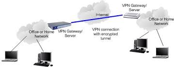 virtual private network vpn introduction site to site vpn network diagram