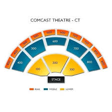Comcast Center Mansfield Seating Chart Virtual Xfinity Theater Seating Xfinity Center Mansfield Map Comcast