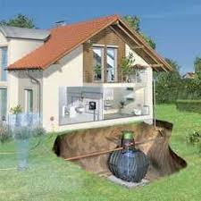 rain water harvesting system at best price in  rainwater harvesting system