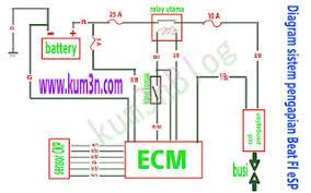 wiring diagram honda beat injeksi advance wiring diagram diagram sistem pengapian honda beat fi esp kum3n com wiring diagram honda beat injeksi