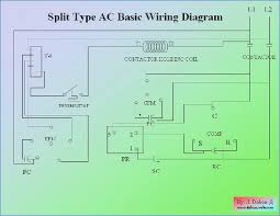 incredible split system air conditioner wiring diagram sample split system air conditioner wiring diagram wiring diagram ac split amp inverter refrigerator