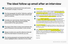 Letter To Interview The Interview Thank You Email Is Crucial Heres How To