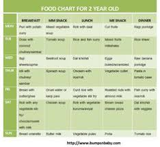 Two Years Baby Food Chart 22 Veracious 3 Years Indian Baby Food Chart
