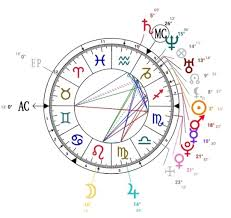1d Astrology Tumblr