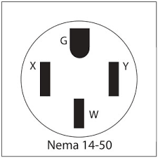 nema l14 30r wiring diagram wiring diagram and hernes nema l14 30 wiring diagram and hernes