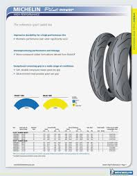 Michelin Motorcycle Tyre Pressure Chart Uncommon Tire Pressure Guide Chart 2019