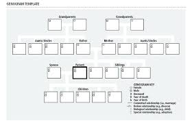 Free Genogram Template Map Template Free Download Format Google Doc Genogram Software And