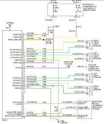 2006 dodge ram 1500 radio wiring diagram wire center \u2022 99 dodge ram radio wiring harness 99 dodge 2500 radio wiring diagram arbortech us rh arbortech us 1999 dodge ram radio wiring