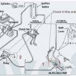 1995 jeep grand cherokee fuel pump wiring diagram zookastar for 1990 jeep wiring diagram cherokee radio blower motor ignition data for option jeep cherokee ignition wiring