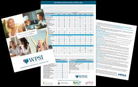 Well Chart Wpsi Well Woman Chart Preventive Health Recommendations