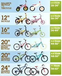 Cruiser Bike Size Chart Kids Bike Sizing Chart Www Bedowntowndaytona Com
