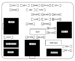 cadillac escalade mk2 second generation 2002 fuse box diagram cadillac escalade mk2 second generation 2002 fuse box diagram