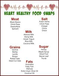 Healthy Food Replacement Chart 25 Food Replacements Heart Healthy Food Substitutes