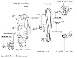 Repair Guides | Engine Mechanical | Timing Belt And Camshaft ...