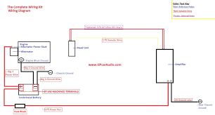 big 3 wiring diagram wire center \u2022 Melex Wiring-Diagram the complete 10 awg stage 1 wiring kit and big 3 diagram teamninjaz me rh teamninjaz me remote spot light wiring diagram big stuff 3 wiring diagram