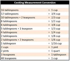 online cooking measurement conversion. image detail for -cooking measurement conversion chart online cooking r