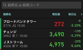 ブロードバンド タワー 株価 掲示板