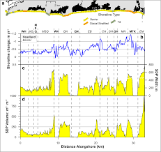 Tide Chart Quonochontaug Ri Spatial Extent And Volume Of The Shoreface Depositional
