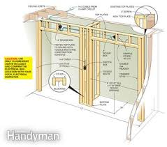 How to frame a closet Autumnjohnw Figure A Closet Framing Details The Family Handyman How To Build Wall To Wall Closet The Family Handyman