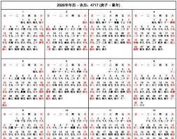 Chinese Gender Chart 2020 Chinese Lunar Calendar 2020 Template Chinese Lunar