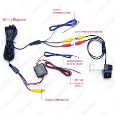 rear view camera wiring wiring diagrams schematics Ford Backup Camera Wiring Diagram feeldo car accessories official store car rear view camera video rear view mirror camera rear view mirror accessories picture of car rear view camera video