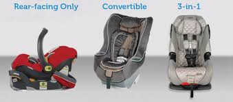 what car seat should i the