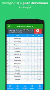 Canlı Skor X - Canlı Futbol Skorları, Puan Durumu pour Android -  Téléchargez l'APK