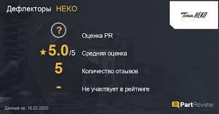 Отзывы о <b>дефлекторах HEKO</b>: Оценки, Рейтинги, Сайт, Страна