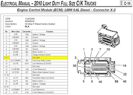 lmm ecm pin diagram lmm image wiring diagram lbz how to activate factory turbine brake page 8 diesel on lmm ecm pin diagram