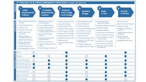 Understanding Buyer Psychology Customerthink