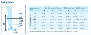 Jobst For Men Explore Compression Class 2 Khaki Below Knee Closed Toe Medical Compression Stockings