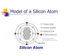 Types of Matter Key Idea #6 - ppt video online download