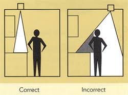 bathroom lighting guide recessed lighting done correctly its very easy to mess this up and pay