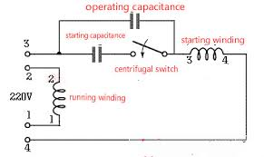 synchronous motor wiring diagram wiring diagram and schematic a ab direct drive permanent mag ac synchronous motors