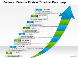 road map powerpoint template free free roadmap template free roadmap template roadmap template