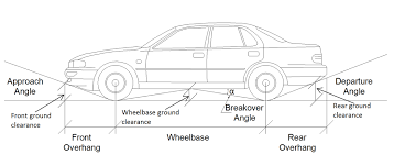 Suv Wheelbase Chart Car Ground Clearance Specs And Info