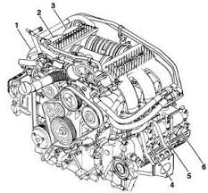 porsche boxster engine diagram porsche gt further serpentine belt diagram as well porsche boxster engine diagram