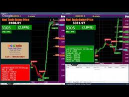Crude Oil Live Trading Dual Chart 5 Min 15 Min Youtube