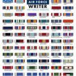 Us Army Ribbon Chart Best Of 14 Best Army Ribbons Images In