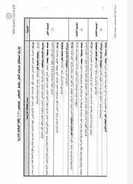 تقديم مواعيد صرف مرتبات العاملين بالدولة خلال يوليو وأغسطس وسبتمبر