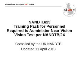 Jaeger Number 1 Test Chart En4179 2005 Required Near Vision Acuity To Jaeger No 1 Or