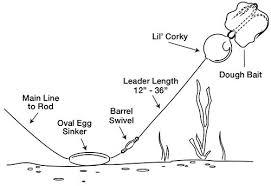 Yakima Bait Company Lil Corky Bait Floater