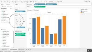 Dual Axis Chart In Tableau Creating A Combined Axis Chart In Tableau