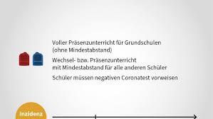 Patrick neser, der das soulplus in giesing* leitet: Schrittweise Lockerungen Oder Verscharfungen Das Ist Der Stufenplan Fur Bayern Politik Nordbayern