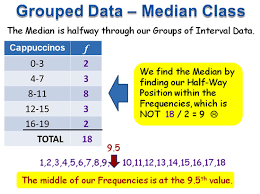 Mean Median Mode For Grouped Data Passys World Of Mathematics