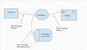 single wire alternator ammeter data wiring diagram blog ammeter and single wire alternator u003e the barn gm 1 wire alternator diagram ammeter