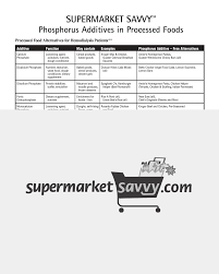 Phosphorus Additives In Foods Comparison Healthy Shopping