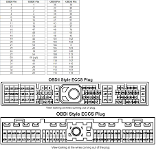 obd2 > obd1 stepdown harness diagram for th posterity sake